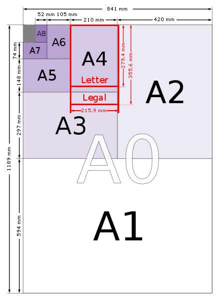 Các loại khổ giấy in